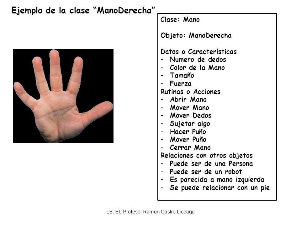 LE, EI, Profesor Ramón Castro Liceaga Ejemplo de la clase ManoDerecha Clase: Mano Objeto: ManoDerecha Datos o Características -Numero de dedos -Color