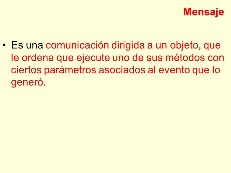 Mensaje Es una comunicación dirigida a un objeto, que le ordena que ejecute uno de sus métodos con ciertos parámetros asociados al evento que lo generó.