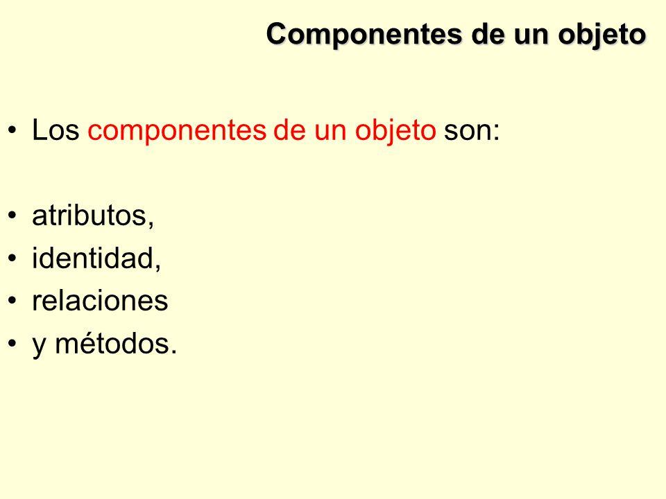 Componentes de un objeto Los componentes de un objeto son: atributos, identidad, relaciones y métodos.