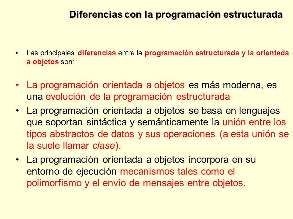 Método Es un algoritmo asociado a un objeto (o a una clase de objetos), cuya ejecución se desencadena tras la recepción de un mensaje .