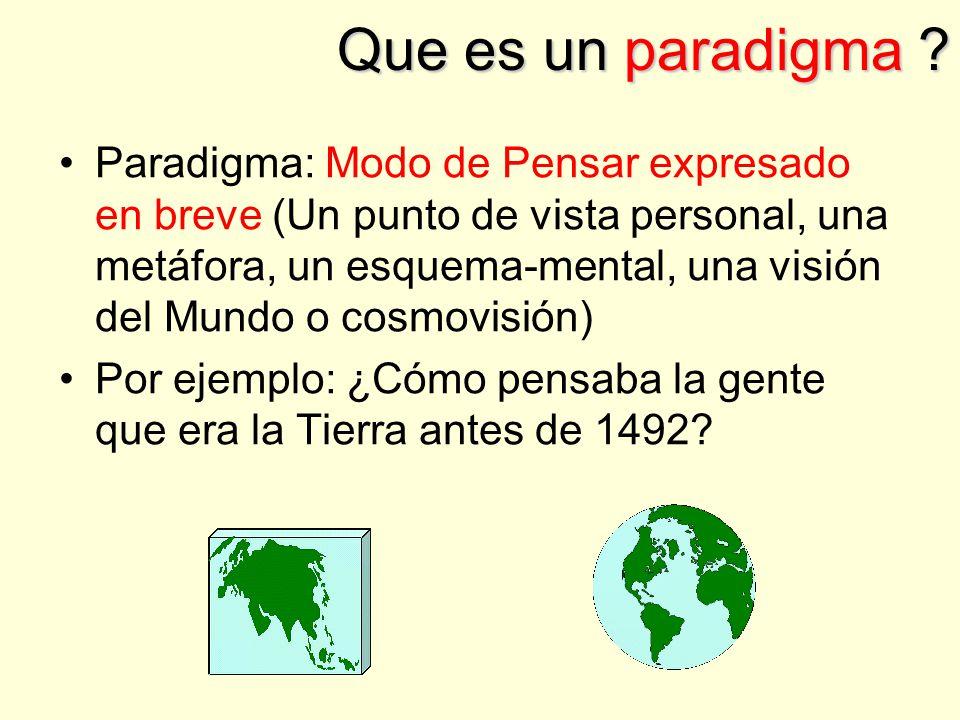 Etimología El término paradigma se origina en la palabra griega παράδειγμα (paradeigma), que significa modelo o ejemplo .