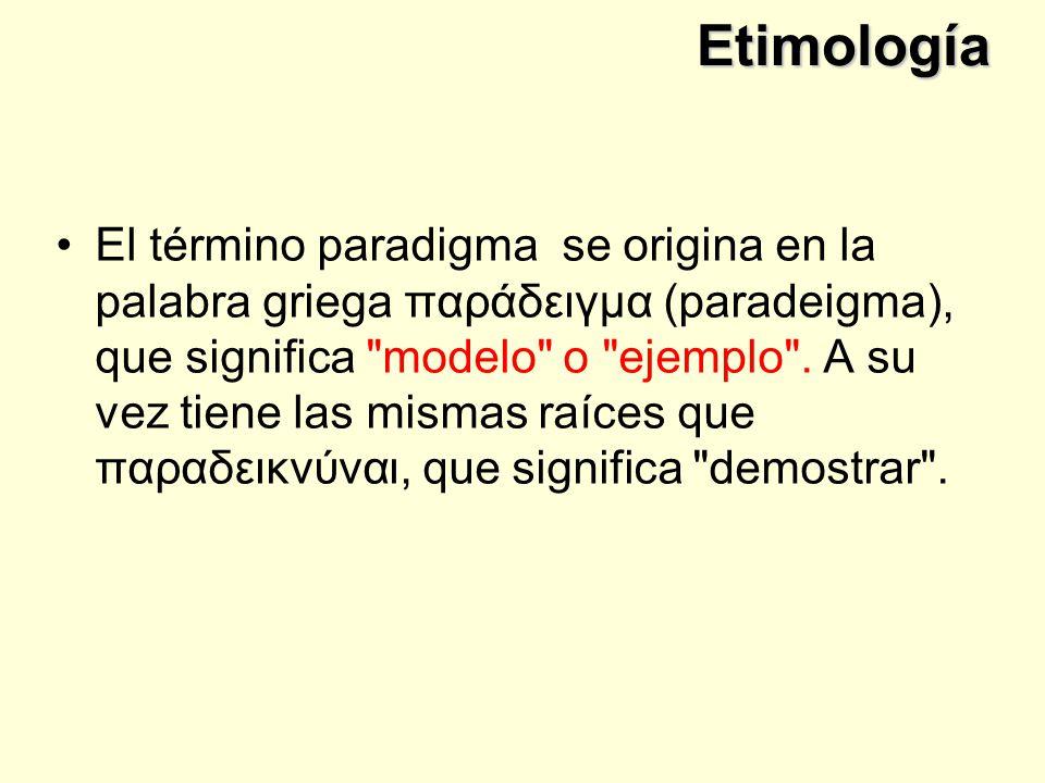 Estado interno Es una propiedad invisible de los objetos, que puede ser únicamente accedida y alterada por un método del objeto, y que se utiliza para indicar distintas situaciones posibles para el objeto (o clase de objetos).