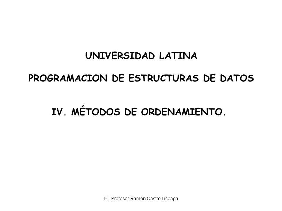 EI, Profesor Ramón Castro Liceaga Ordenar el vector por el método bubblesort int bubblesort(int A[],int N){ int i,j,AUX; for(i=2;i<=N;i++){ for(j=N;j>=i;j--){ if(A[j-1]>A[j]){ AUX=A[j-1]; //Intercambio A[j-1]=A[j]; A[j]=AUX; } return 1; }