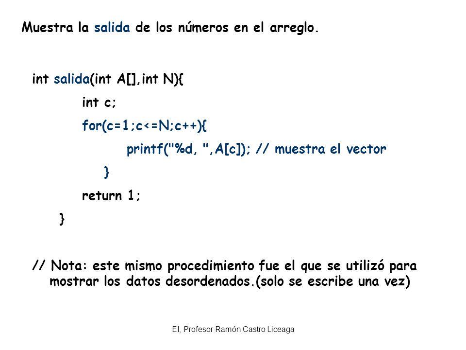 EI, Profesor Ramón Castro Liceaga Muestra la salida de los números en el arreglo. int salida(int A[],int N){ int c; for(c=1;c<=N;c++){ printf(