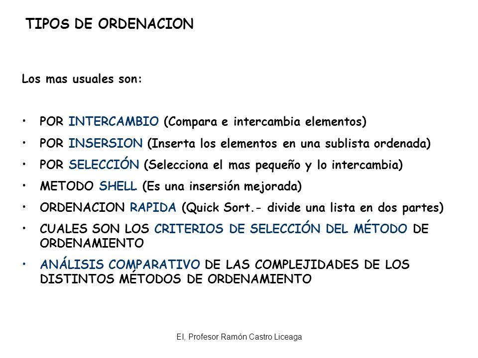 EI, Profesor Ramón Castro Liceaga TIPOS DE ORDENACION Los mas usuales son: POR INTERCAMBIO (Compara e intercambia elementos) POR INSERSION (Inserta lo