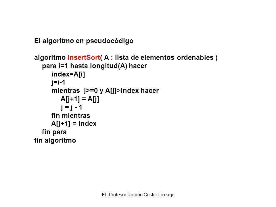 EI, Profesor Ramón Castro Liceaga El algoritmo en pseudocódigo algoritmo insertSort( A : lista de elementos ordenables ) para i=1 hasta longitud(A) ha