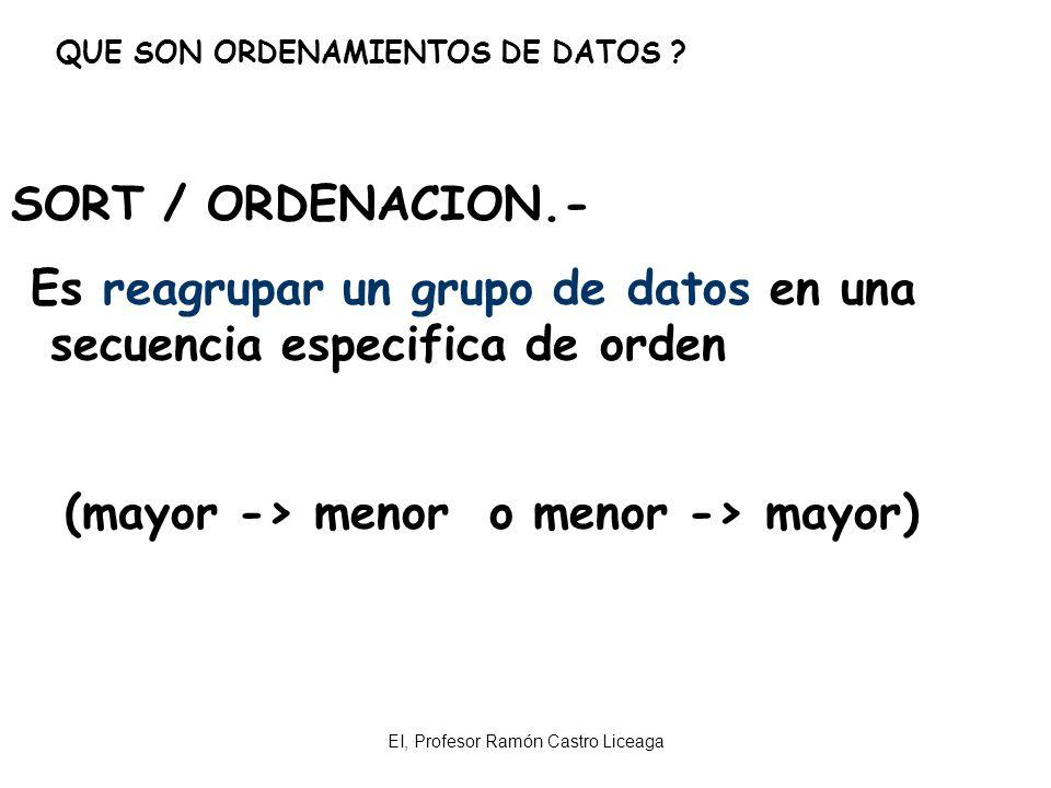 EI, Profesor Ramón Castro Liceaga QUE SON ORDENAMIENTOS DE DATOS ? SORT / ORDENACION.- Es reagrupar un grupo de datos en una secuencia especifica de o