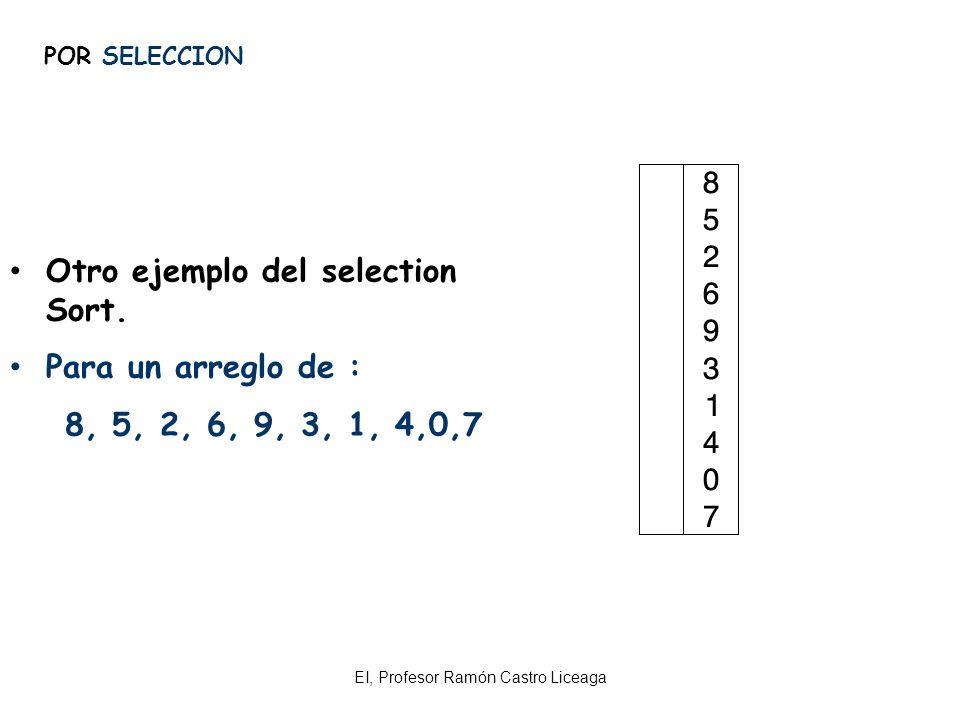 EI, Profesor Ramón Castro Liceaga POR SELECCION Otro ejemplo del selection Sort. Para un arreglo de : 8, 5, 2, 6, 9, 3, 1, 4,0,7