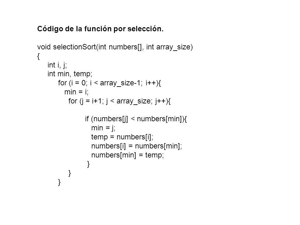 Código de la función por selección. void selectionSort(int numbers[], int array_size) { int i, j; int min, temp; for (i = 0; i < array_size-1; i++){ m