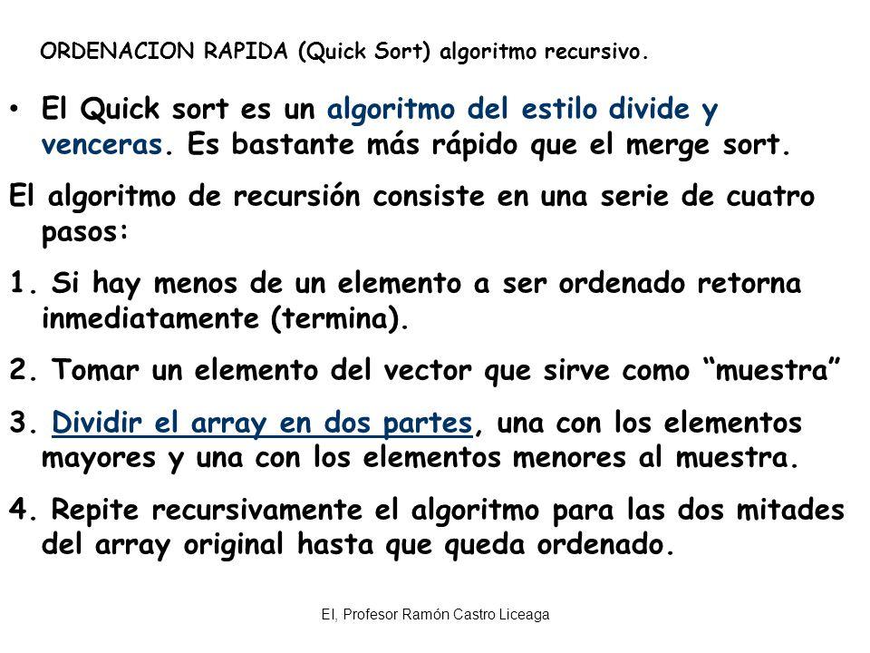 EI, Profesor Ramón Castro Liceaga ORDENACION RAPIDA (Quick Sort) algoritmo recursivo. El Quick sort es un algoritmo del estilo divide y venceras. Es b