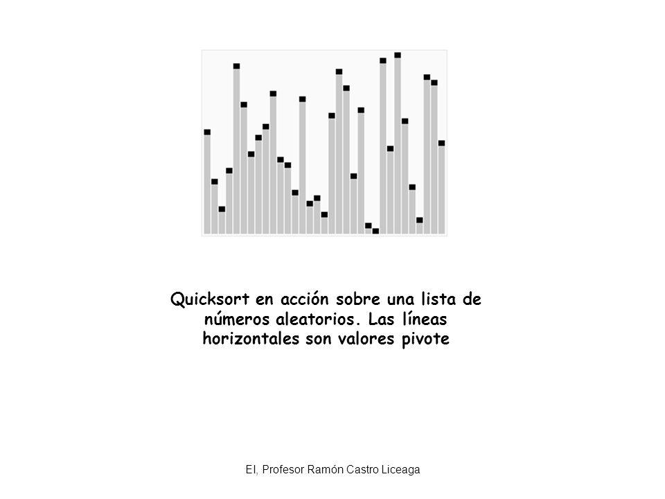 EI, Profesor Ramón Castro Liceaga Quicksort en acción sobre una lista de números aleatorios. Las líneas horizontales son valores pivote