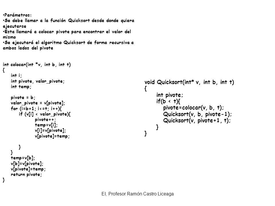 EI, Profesor Ramón Castro Liceaga Parámetros: Se debe llamar a la función Quicksort desde donde quiera ejecutarse Ésta llamará a colocar pivote para e