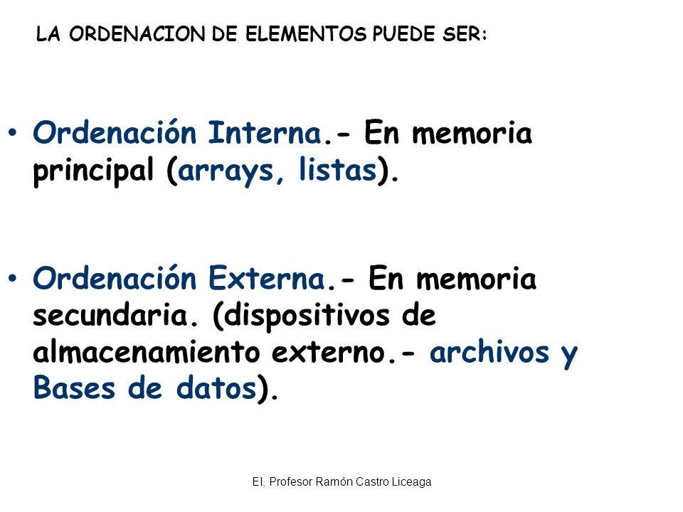 EI, Profesor Ramón Castro Liceaga Practica # S01: Construir el programa con Arreglos que ordene por el método de la burbuja Bubblesort en forma ascendente un vector de 10 números de empleados de una empresa.