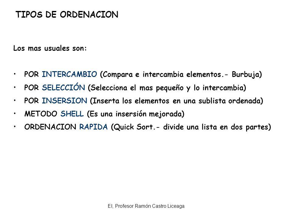 EI, Profesor Ramón Castro Liceaga TIPOS DE ORDENACION Los mas usuales son: POR INTERCAMBIO (Compara e intercambia elementos) POR INSERSION (Inserta los elementos en una sublista ordenada) POR SELECCIÓN (Selecciona el mas pequeño y lo intercambia) METODO SHELL (Es una insersión mejorada) ORDENACION RAPIDA (Quick Sort.- divide una lista en dos partes) CUALES SON LOS CRITERIOS DE SELECCIÓN DEL MÉTODO DE ORDENAMIENTO ANÁLISIS COMPARATIVO DE LAS COMPLEJIDADES DE LOS DISTINTOS MÉTODOS DE ORDENAMIENTO