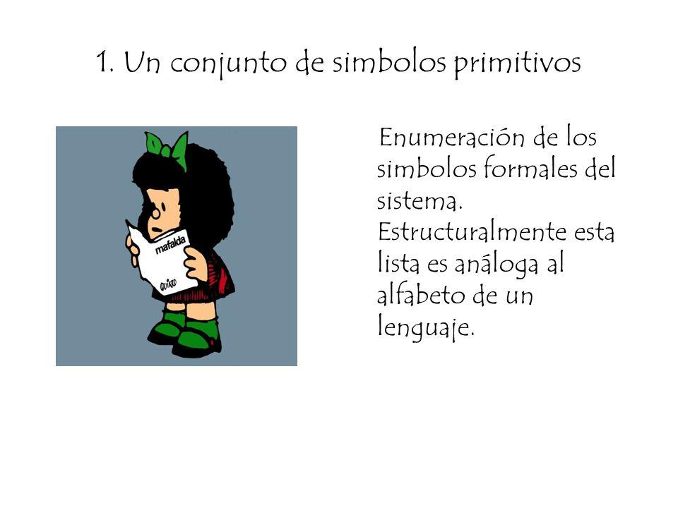1. Un conjunto de simbolos primitivos Enumeración de los simbolos formales del sistema. Estructuralmente esta lista es análoga al alfabeto de un lengu