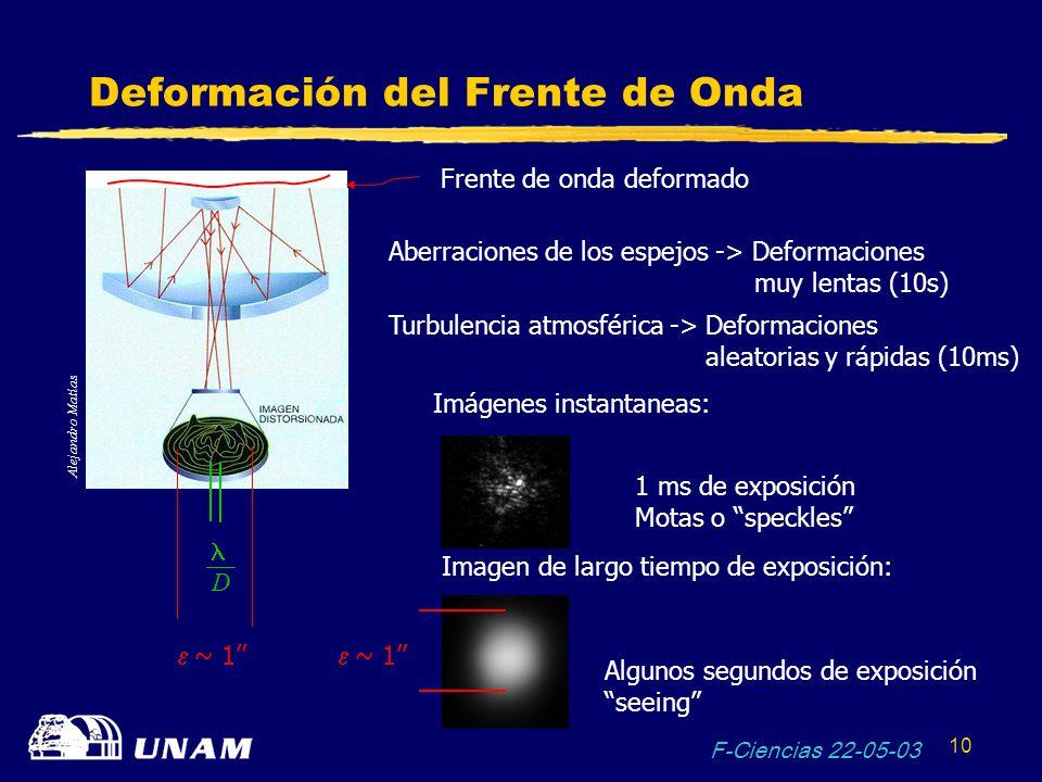 F-Ciencias 22-05-03 10 Deformación del Frente de Onda Frente de onda deformado Aberraciones de los espejos -> Deformaciones muy lentas (10s) Turbulenc
