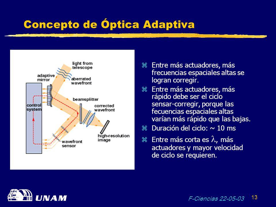 F-Ciencias 22-05-03 13 Concepto de Óptica Adaptiva zEntre más actuadores, más frecuencias espaciales altas se logran corregir. zEntre más actuadores,