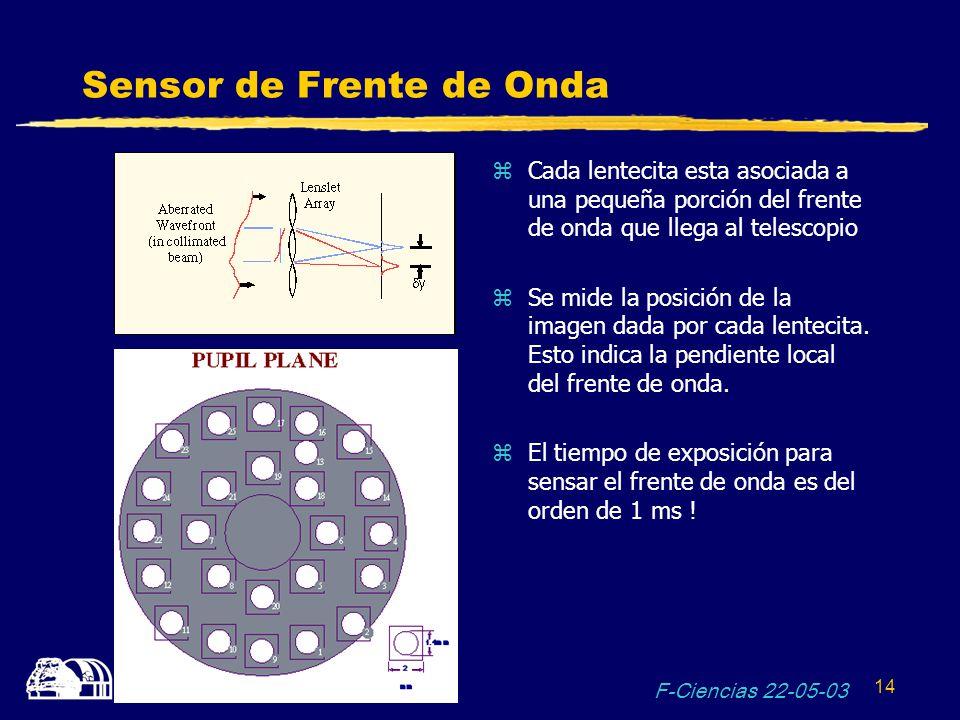 F-Ciencias 22-05-03 14 Sensor de Frente de Onda zCada lentecita esta asociada a una pequeña porción del frente de onda que llega al telescopio zSe mid