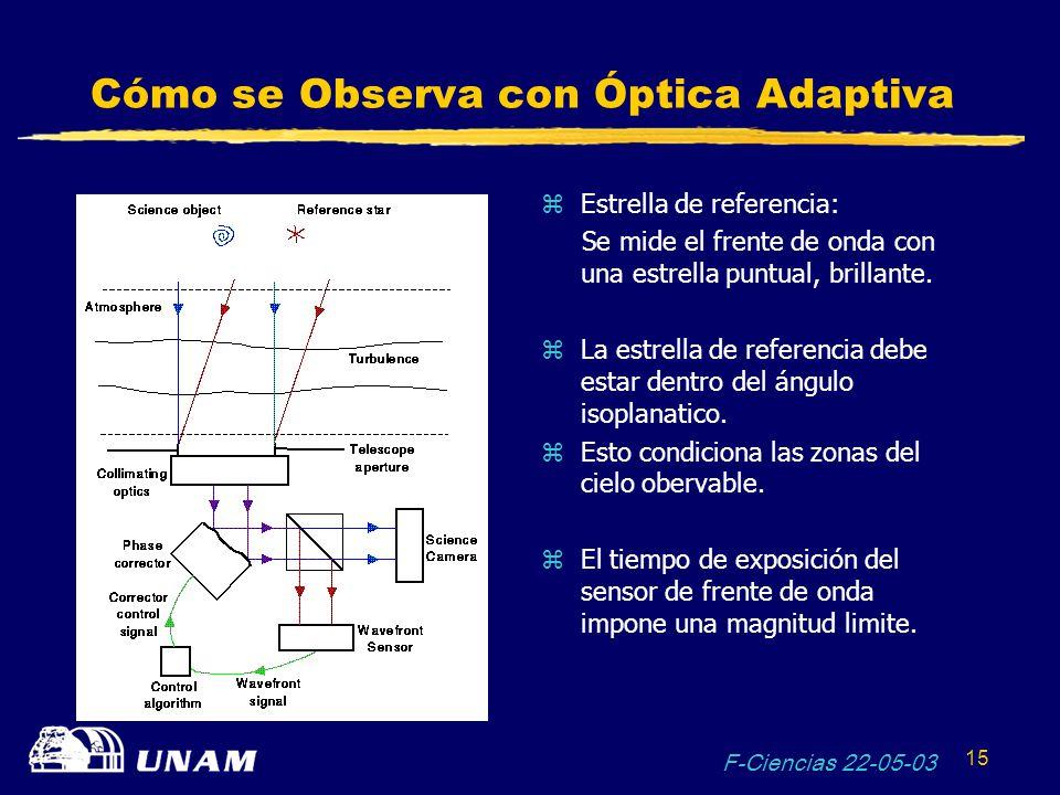 F-Ciencias 22-05-03 15 Cómo se Observa con Óptica Adaptiva zEstrella de referencia: Se mide el frente de onda con una estrella puntual, brillante. zLa