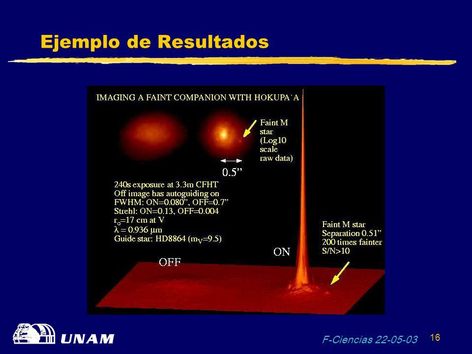 F-Ciencias 22-05-03 16 Ejemplo de Resultados
