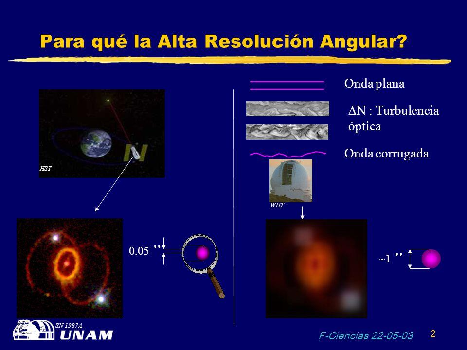F-Ciencias 22-05-03 13 Concepto de Óptica Adaptiva zEntre más actuadores, más frecuencias espaciales altas se logran corregir.
