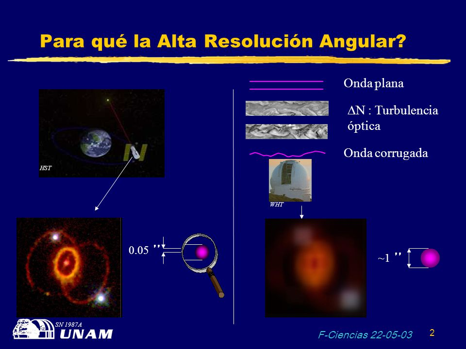 F-Ciencias 22-05-03 2 Para qué la Alta Resolución Angular? Onda plana N : Turbulencia óptica Onda corrugada ~1 WHT 0.05 SN 1987A HST
