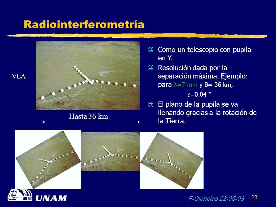 F-Ciencias 22-05-03 23 Radiointerferometría zComo un telescopio con pupila en Y. Resolución dada por la separación máxima. Ejemplo: para =7 mm y B= 36