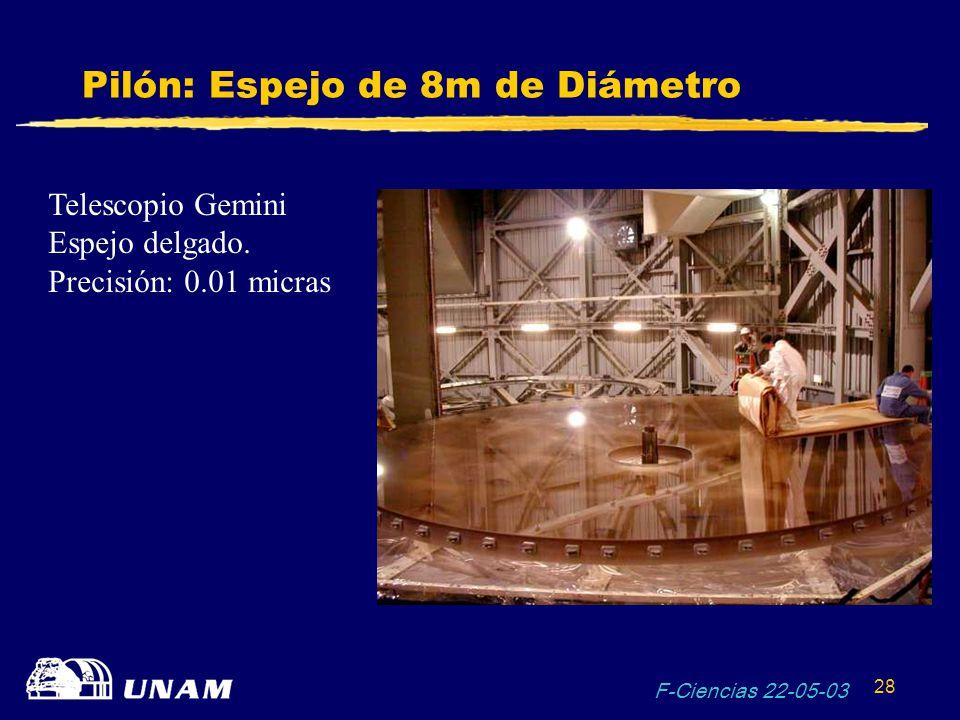 F-Ciencias 22-05-03 28 Pilón: Espejo de 8m de Diámetro Telescopio Gemini Espejo delgado. Precisión: 0.01 micras