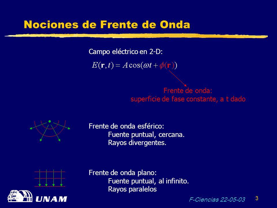 F-Ciencias 22-05-03 3 Nociones de Frente de Onda Campo eléctrico en 2-D: Frente de onda: superficie de fase constante, a t dado Frente de onda esféric