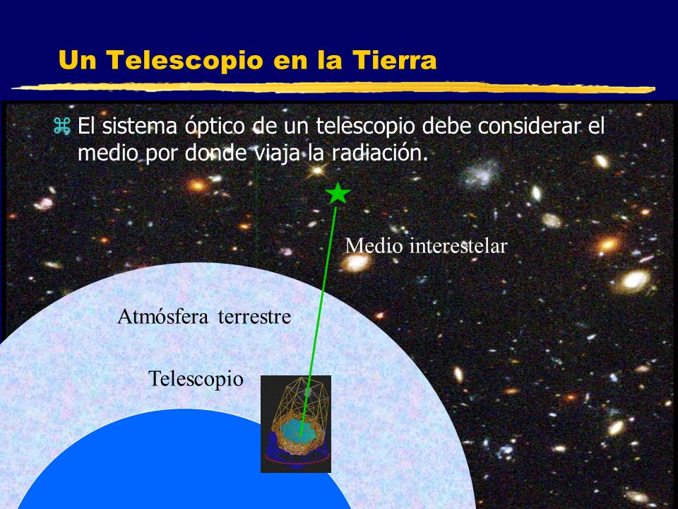 F-Ciencias 22-05-03 6 Medio interestelar Un Telescopio en la Tierra zEl sistema óptico de un telescopio debe considerar el medio por donde viaja la ra