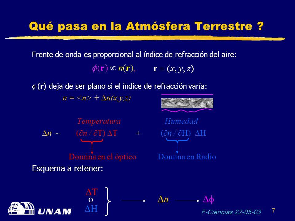 F-Ciencias 22-05-03 8 Fluctuaciones Turbulentas de T Se requiere: Turbulencia dinámica (fluctuación de velocidad) + Gradiente vertical de temperatura Altitud (km) 6 9 CT2CT2 Ri SI Turbulencia dinámica NO Temperatura potencial: toma en cuenta la estratificación de la presión Intensidad de la turbulencia de temperatura Numero de Richardson: indicador de turbulencia dinámica