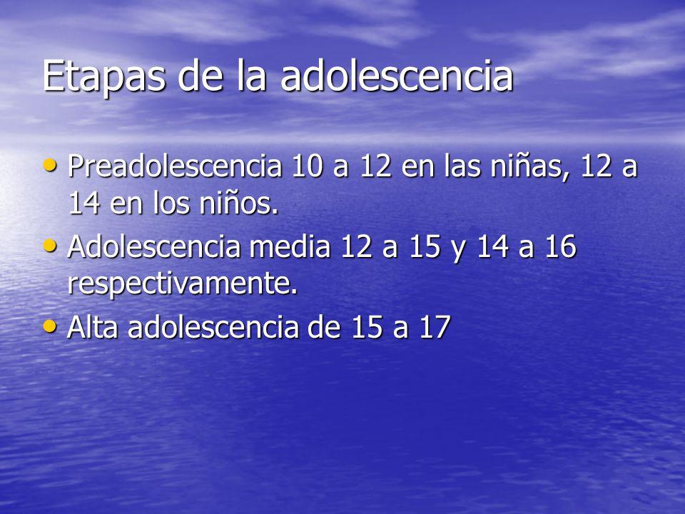 Etapas de la adolescencia Preadolescencia 10 a 12 en las niñas, 12 a 14 en los niños. Preadolescencia 10 a 12 en las niñas, 12 a 14 en los niños. Adol