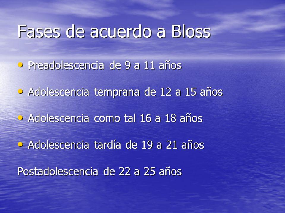 Fases de acuerdo a Bloss Preadolescencia de 9 a 11 años Preadolescencia de 9 a 11 años Adolescencia temprana de 12 a 15 años Adolescencia temprana de