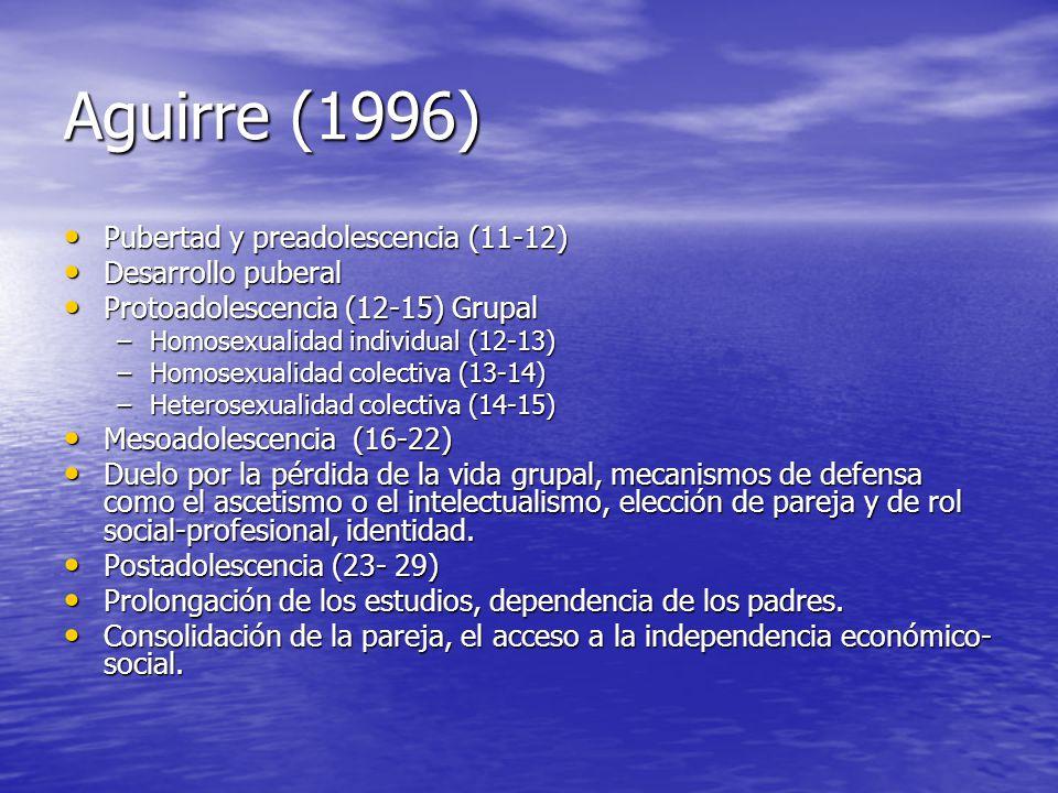 Aguirre (1996) Pubertad y preadolescencia (11-12) Pubertad y preadolescencia (11-12) Desarrollo puberal Desarrollo puberal Protoadolescencia (12-15) G