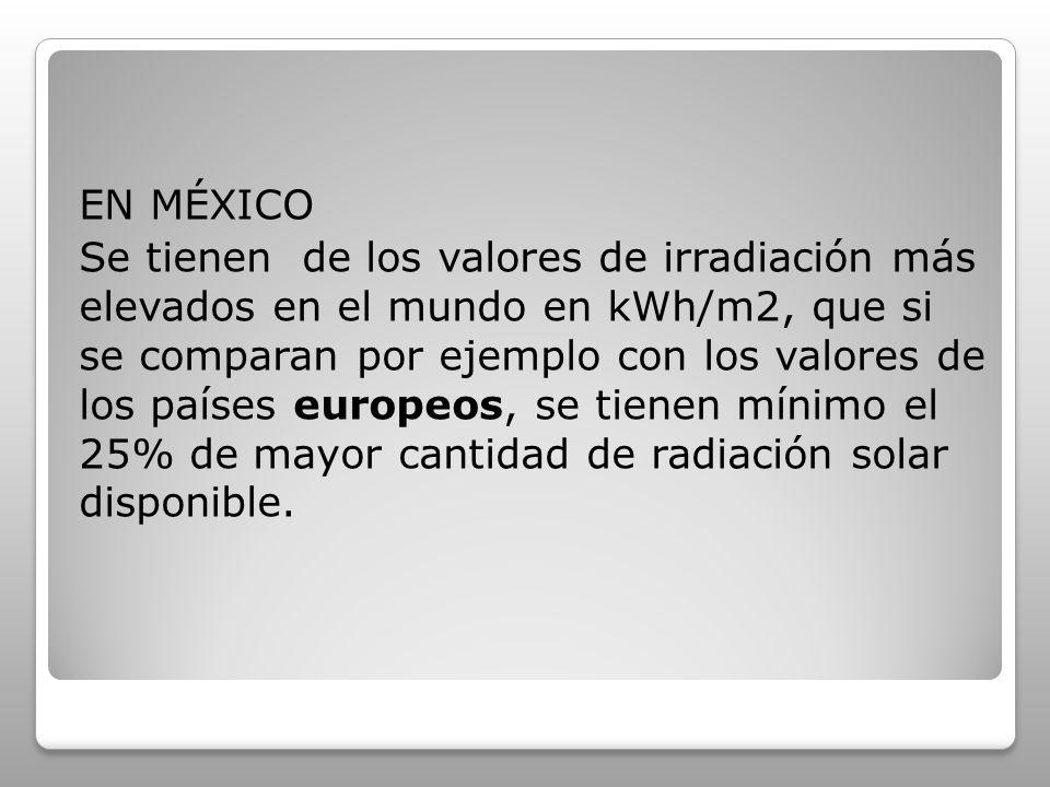 EN MÉXICO Se tienen de los valores de irradiación más elevados en el mundo en kWh/m2, que si se comparan por ejemplo con los valores de los países eur