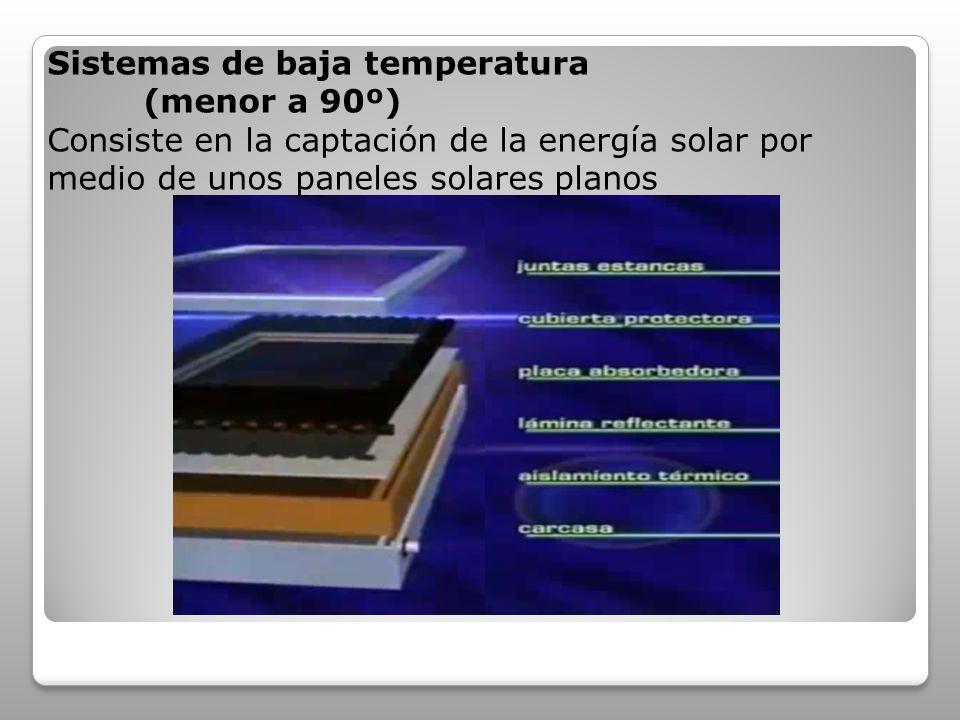 Sistemas de baja temperatura (menor a 90º) Consiste en la captación de la energía solar por medio de unos paneles solares planos