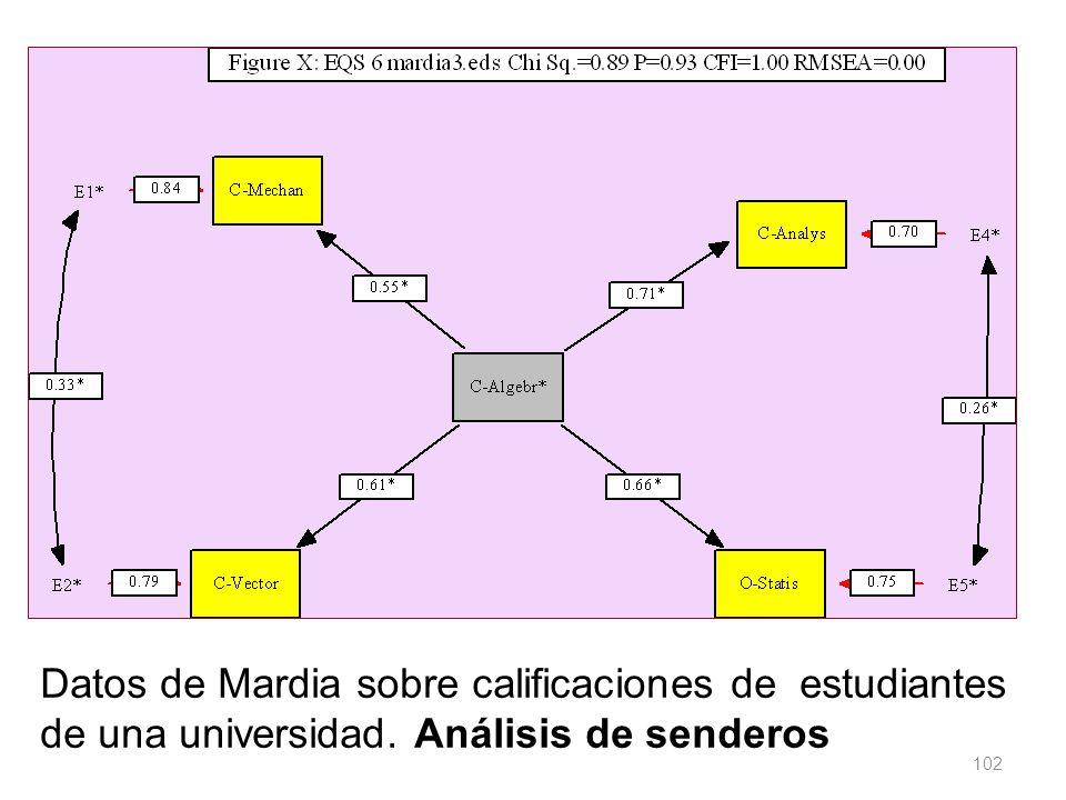 102 Datos de Mardia sobre calificaciones de estudiantes de una universidad. Análisis de senderos