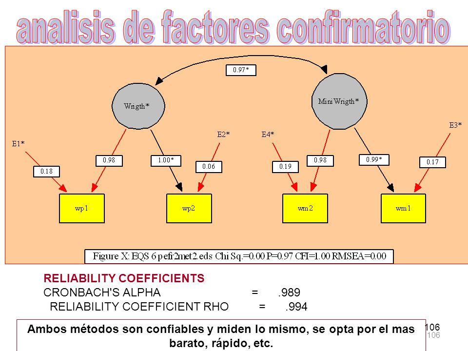 106 RELIABILITY COEFFICIENTS CRONBACH'S ALPHA =.989 RELIABILITY COEFFICIENT RHO =.994 Ambos métodos son confiables y miden lo mismo, se opta por el ma