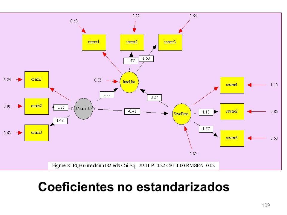 109 Coeficientes no estandarizados