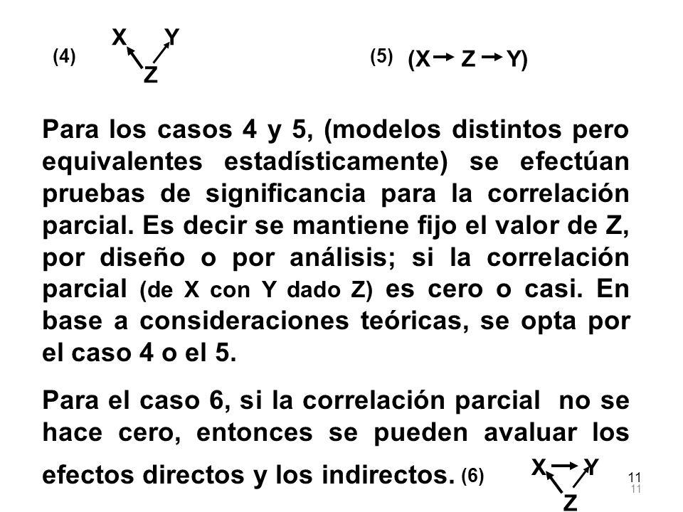 11 Para los casos 4 y 5, (modelos distintos pero equivalentes estadísticamente) se efectúan pruebas de significancia para la correlación parcial. Es d