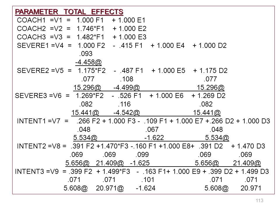 113 PARAMETER TOTAL EFFECTS COACH1 =V1 = 1.000 F1 + 1.000 E1 COACH2 =V2 = 1.746*F1 + 1.000 E2 COACH3 =V3 = 1.482*F1 + 1.000 E3 SEVERE1 =V4 = 1.000 F2