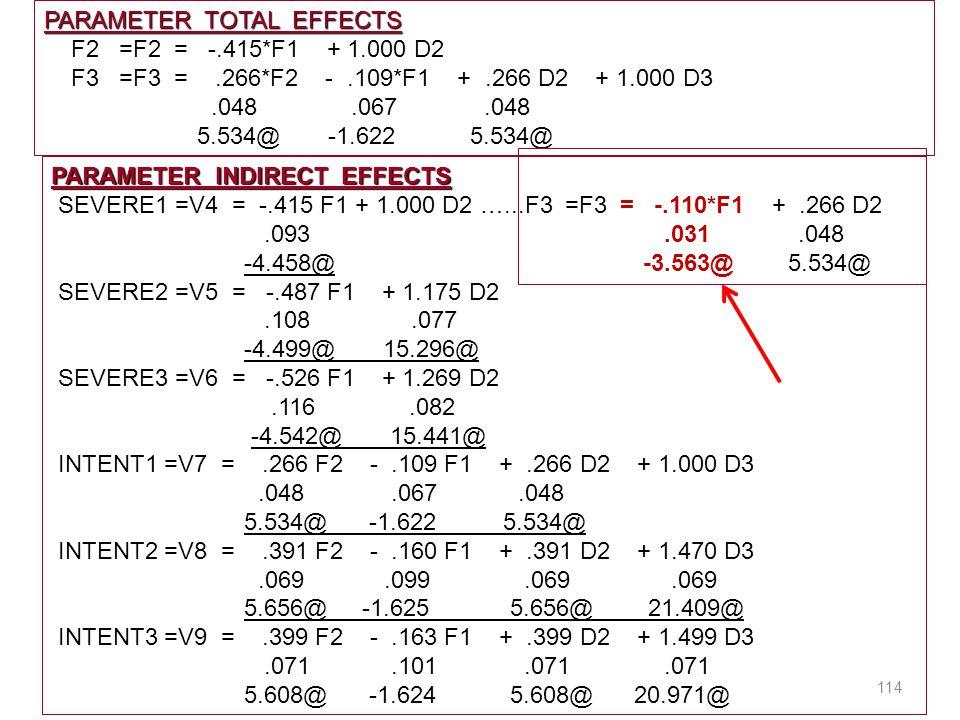 114 PARAMETER TOTAL EFFECTS F2 =F2 = -.415*F1 + 1.000 D2 F3 =F3 =.266*F2 -.109*F1 +.266 D2 + 1.000 D3.048.067.048 5.534@ -1.622 5.534@ PARAMETER INDIR