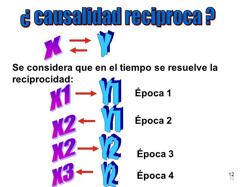 12 Se considera que en el tiempo se resuelve la reciprocidad: Época 1 Época 2 Época 3 Época 4
