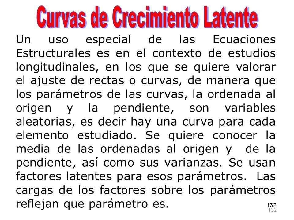 132 Un uso especial de las Ecuaciones Estructurales es en el contexto de estudios longitudinales, en los que se quiere valorar el ajuste de rectas o c