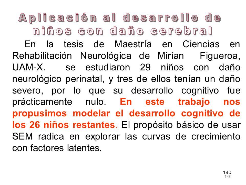 140 En la tesis de Maestría en Ciencias en Rehabilitación Neurológica de Mirían Figueroa, UAM-X. se estudiaron 29 niños con daño neurológico perinatal