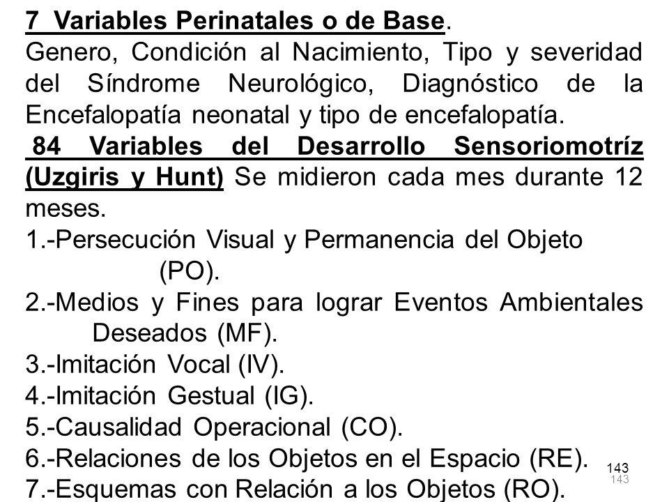 143 7 Variables Perinatales o de Base. Genero, Condición al Nacimiento, Tipo y severidad del Síndrome Neurológico, Diagnóstico de la Encefalopatía neo