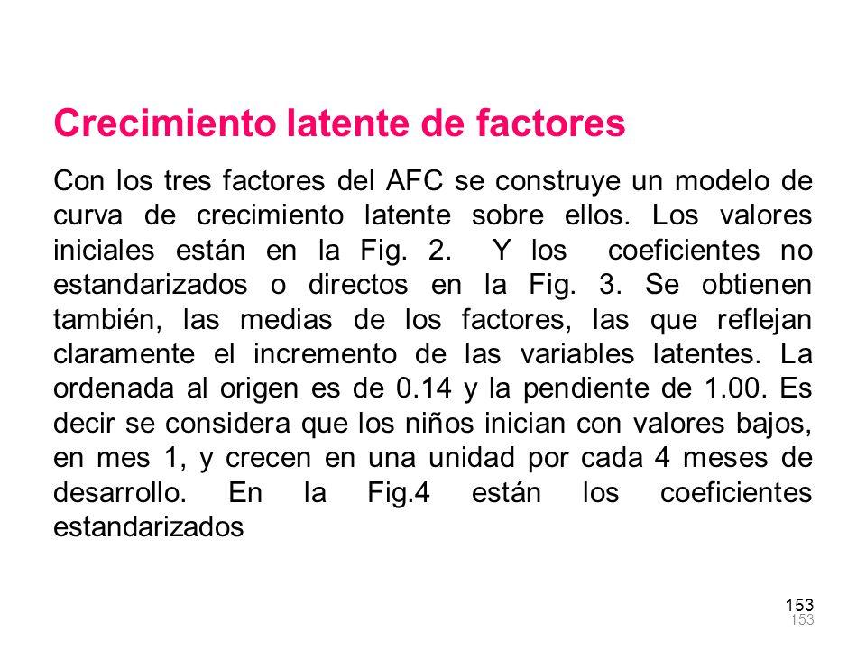 153 Crecimiento latente de factores Con los tres factores del AFC se construye un modelo de curva de crecimiento latente sobre ellos. Los valores inic
