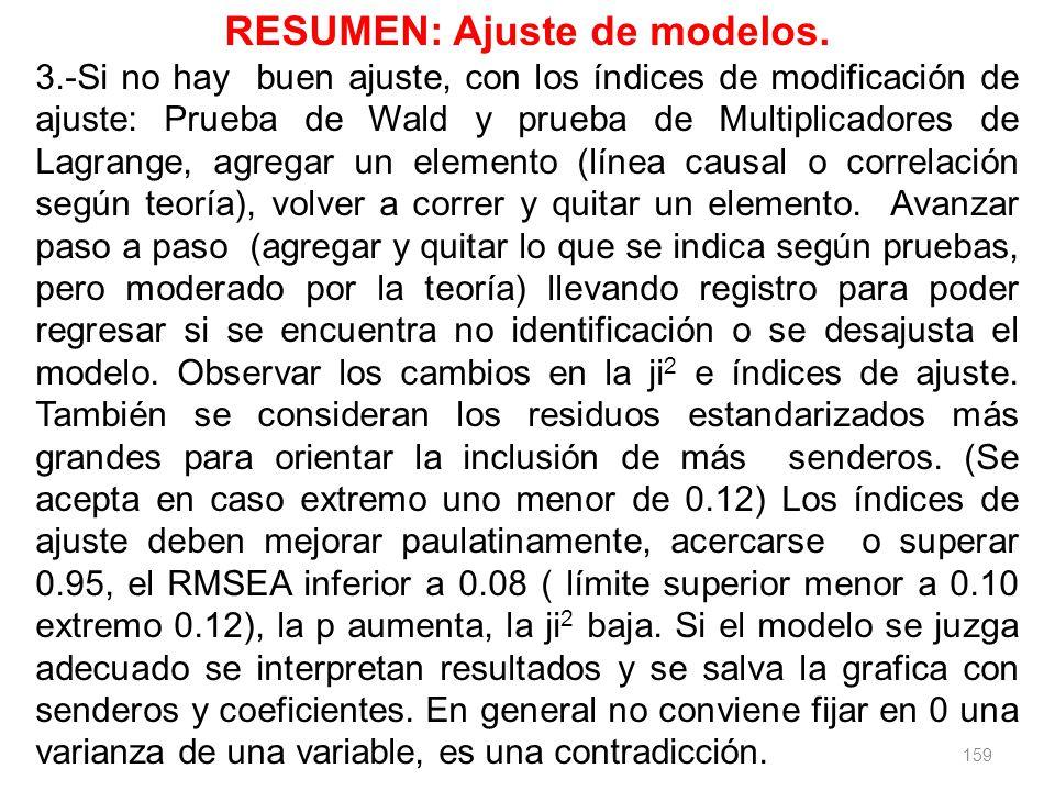 159 RESUMEN: Ajuste de modelos. 3.-Si no hay buen ajuste, con los índices de modificación de ajuste: Prueba de Wald y prueba de Multiplicadores de Lag