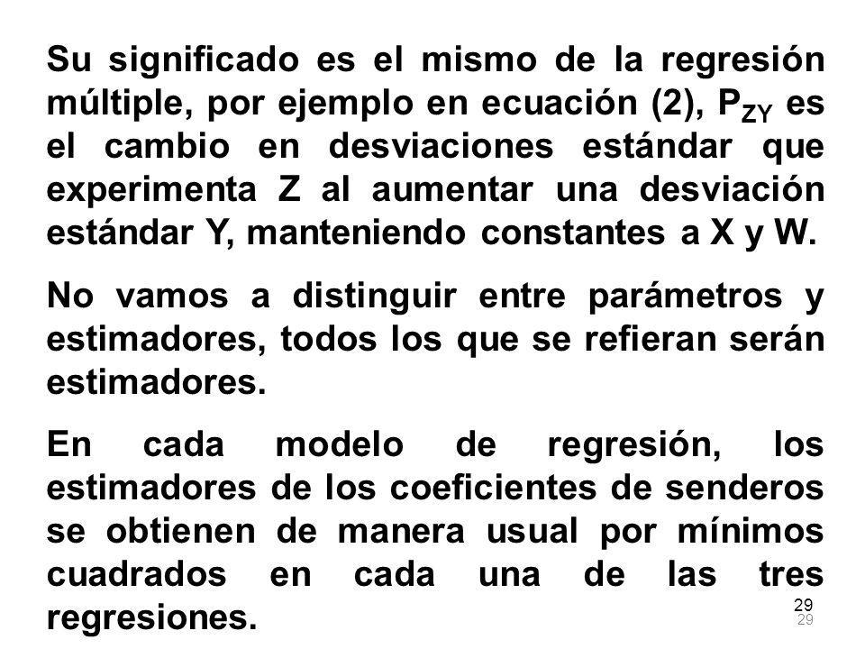 29 Su significado es el mismo de la regresión múltiple, por ejemplo en ecuación (2), P ZY es el cambio en desviaciones estándar que experimenta Z al a