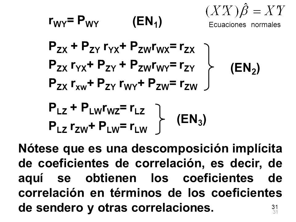 31 r WY = P WY P ZX + P ZY r YX + P ZW r WX = r ZX P ZX r YX + P ZY + P ZW r WY = r ZY P ZX r xw + P ZY r WY + P ZW = r ZW P LZ + P LW r WZ = r LZ P L